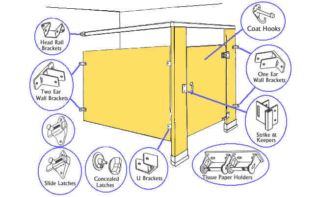 Public Toilet Stalls Diagram Submited Images